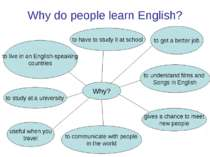Why do people learn English?