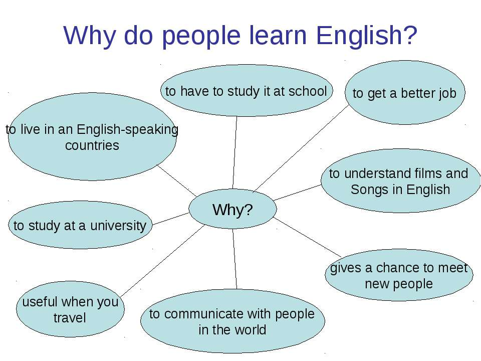 History Of English Essay  Apa Sample Essay Paper also First Day Of High School Essay Essay Why We Should Study English Essay Vs Paper