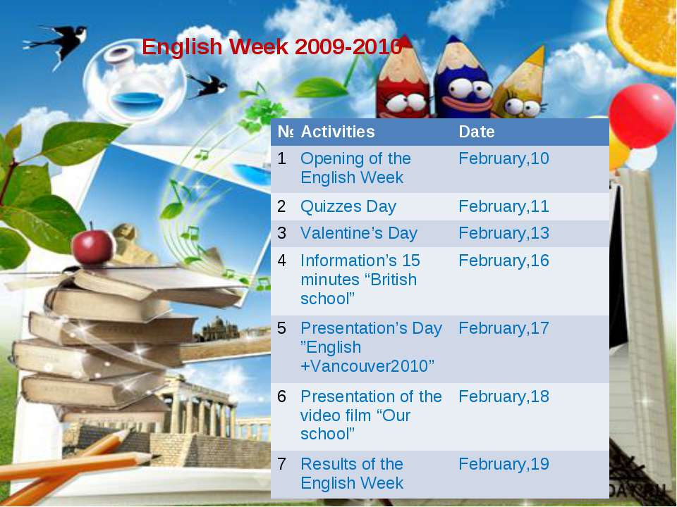 English Week 2009-2010 № Activities Date 1 Opening of the English Week Februa...