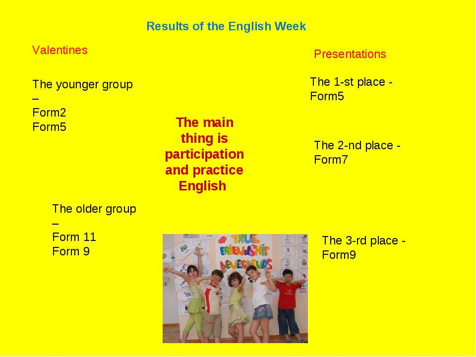 Results of the English Week The main thing is participation and practice Engl...