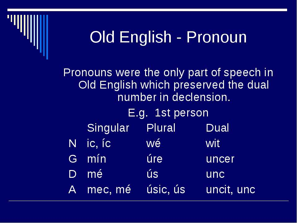 Old English - Pronoun Pronouns were the only part of speech in Old English wh...