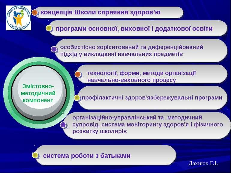 концепція Школи сприяння здоров'ю програми основної, виховної і додаткової ос...