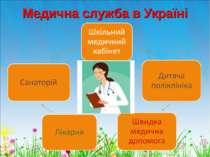 Медична служба в Україні