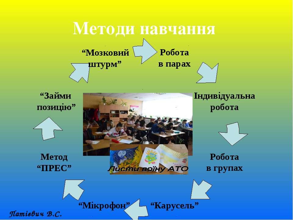 Методи навчання Патієвич В.С.