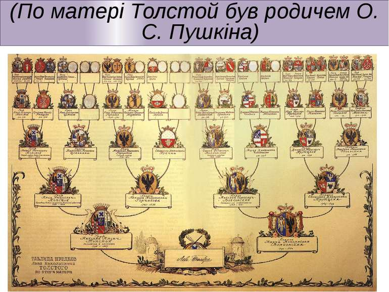 (По матері Толстой був родичем О. С. Пушкіна)