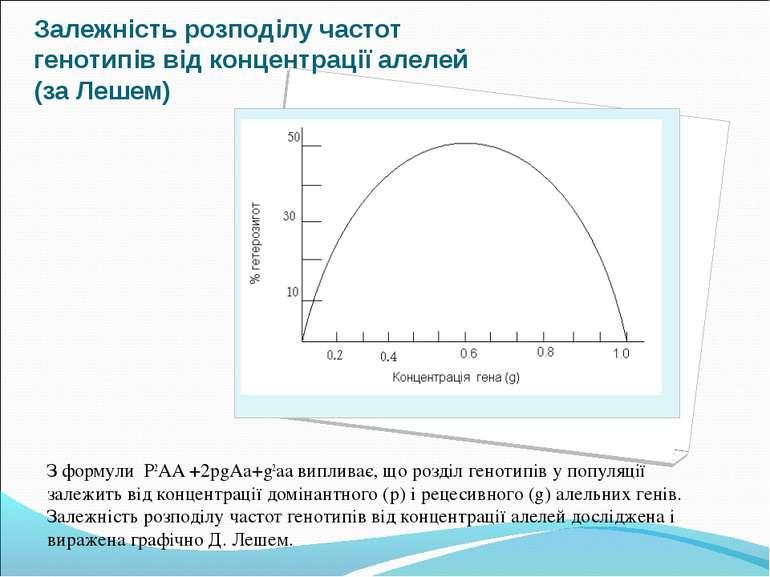 Залежність розподілу частот генотипів від концентрації алелей (за Лешем) З фо...