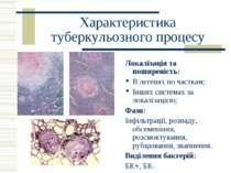 Характеристика туберкульозного процесу Локалізація та поширеність: В легенях ...