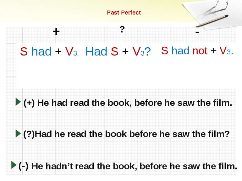 Past Perfect (+) He had read the book, before he saw the film. (?)Had he read...