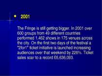 2001 The Fringe is still getting bigger. In 2001 over 600 groups from 49 diff...