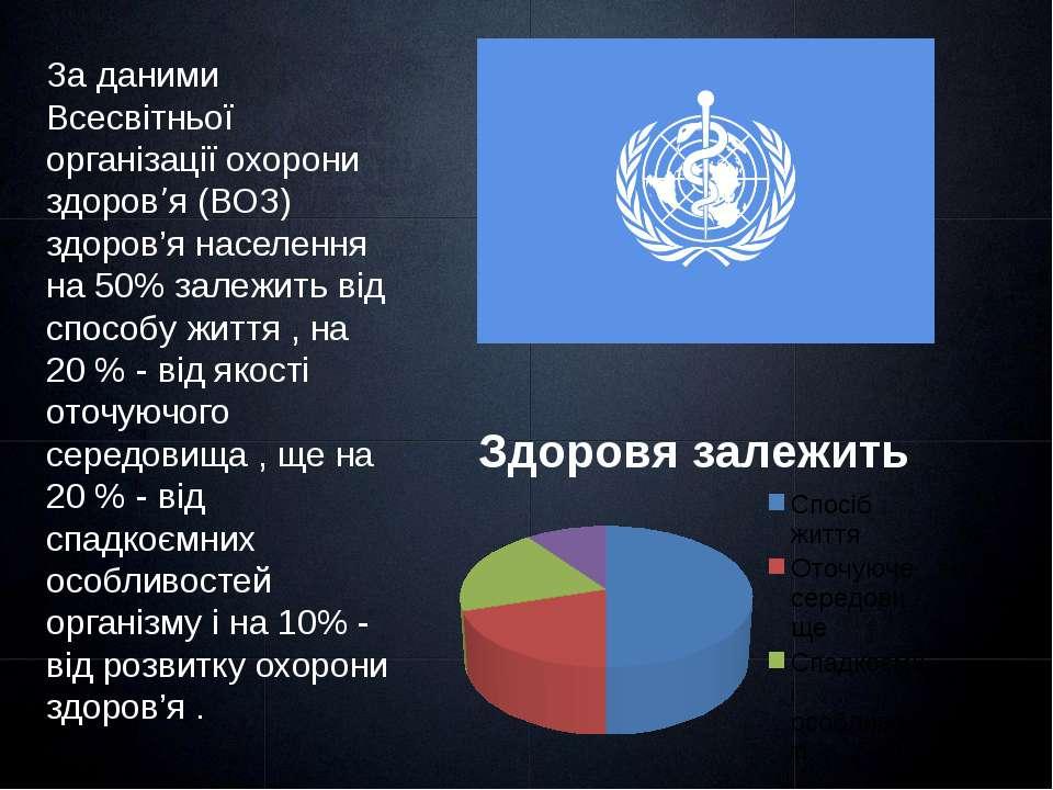 За даними Всесвітньої організації охорони здоров'я (ВОЗ) здоров'я населення н...