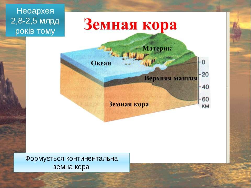 Формується континентальна земна кора Неоархея 2,8-2,5 млрд років тому