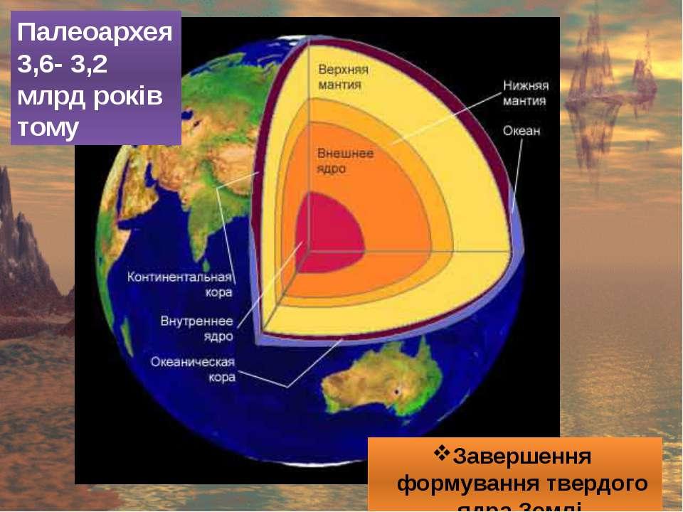 Палеоархея 3,6- 3,2 млрд років тому Завершення формування твердого ядра Землі