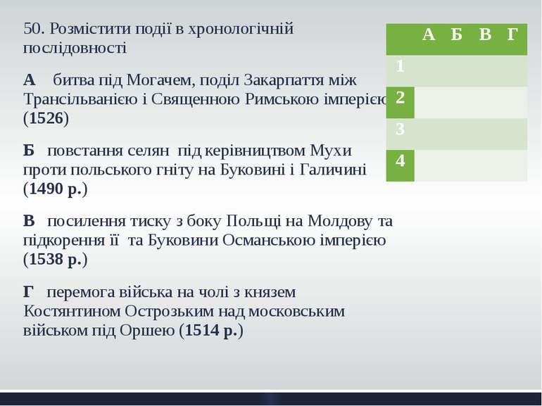 50. Розмістити події в хронологічній послідовності А битва під Могачем, поділ...
