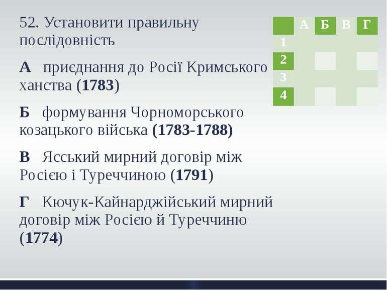 52. Установити правильну послідовність А приєднання до Росії Кримського ханст...