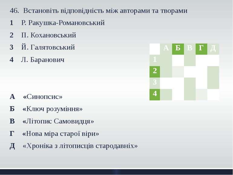 46. Встановіть відповідність між авторами та творами 1 Р. Ракушка-Романовськи...
