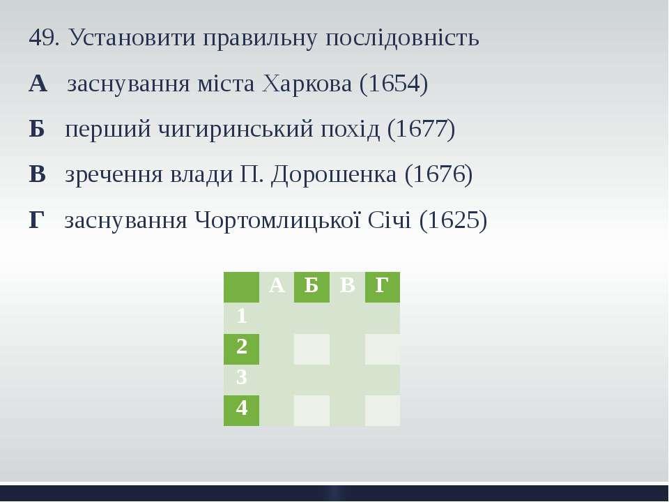 49. Установити правильну послідовність А заснування міста Харкова (1654) Б пе...