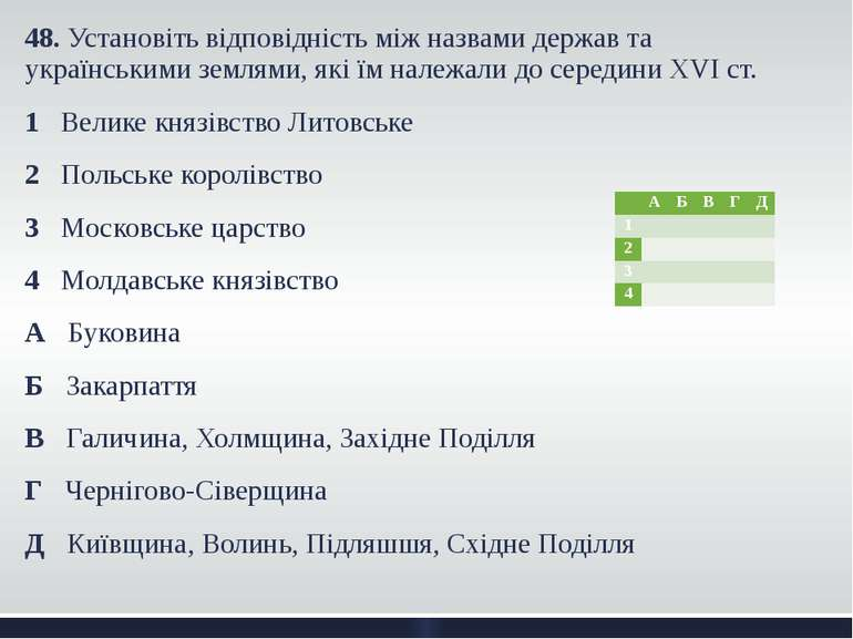 48. Установіть відповідність між назвами держав та українськими землями, які ...