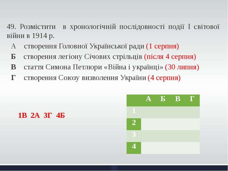 49. Розмістити в хронологічній послідовності події І світової війни в 1914 ...