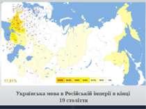 Українська мова в Російській імперії в кінці 19 століття