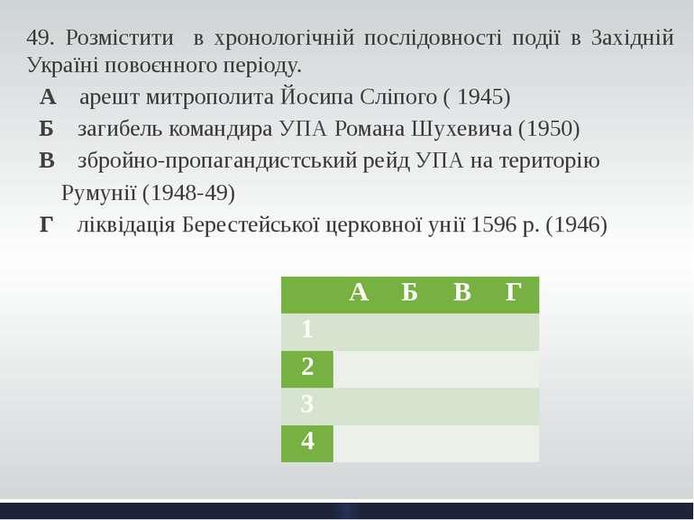 49. Розмістити в хронологічній послідовності події в Західній Україні повоєнн...
