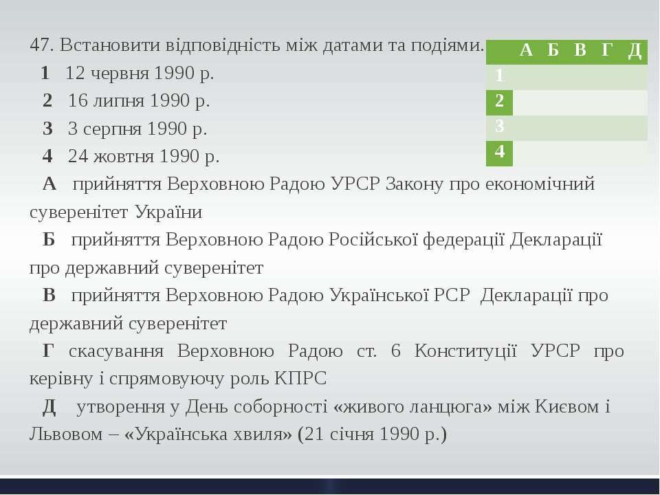 47. Встановити відповідність між датами та подіями. 1 12 червня 1990 р. 2 16 ...