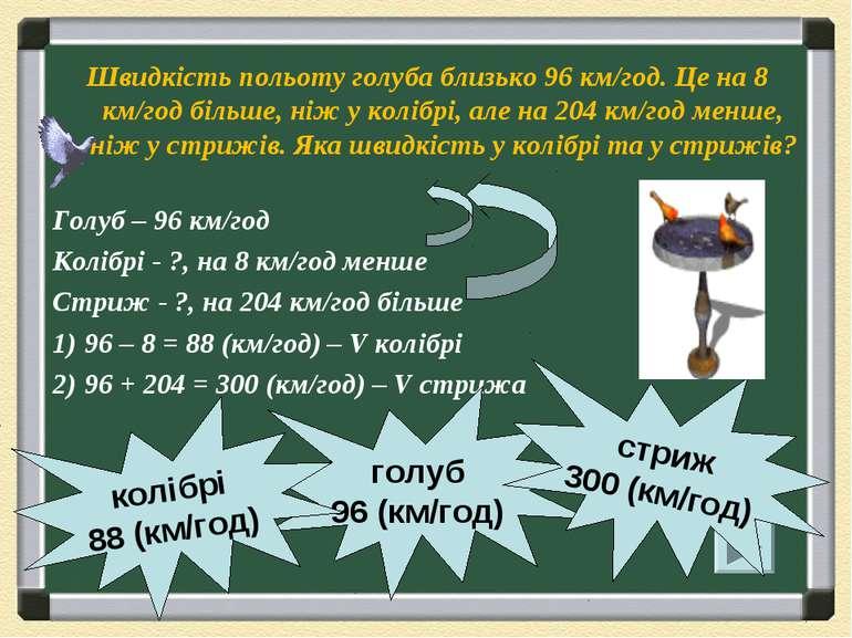 Швидкість польоту голуба близько 96 км/год. Це на 8 км/год більше, ніж у колі...