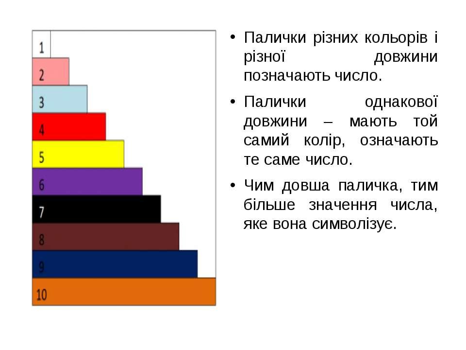 Палички різних кольорів і різної довжини позначають число. Палички однакової ...