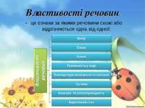 Властивості речовин це ознаки за якими речовини схожі або відрізняються одна ...