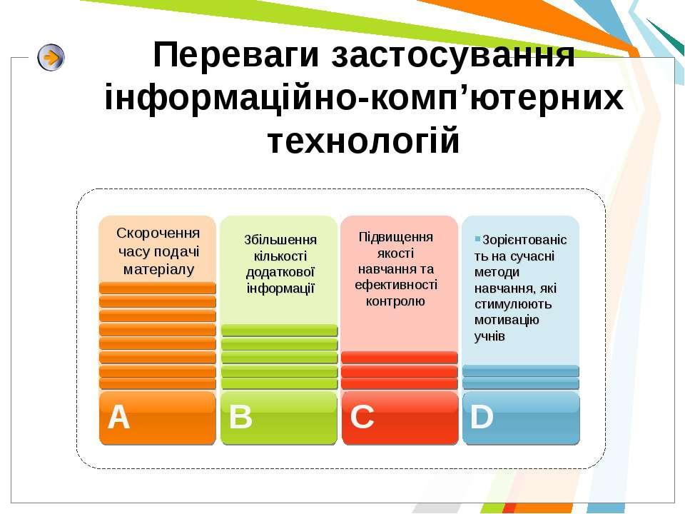 Переваги застосування інформаційно-комп'ютерних технологій