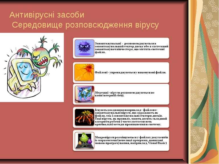 Антивірусні засоби Середовище розповсюдження вірусу