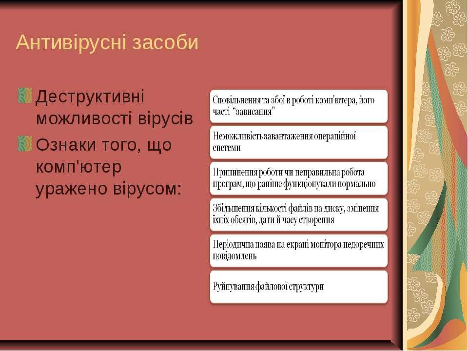 Антивірусні засоби Деструктивні можливості вірусів Ознаки того, що комп'ютер ...