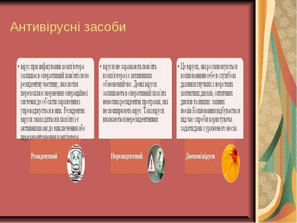 Антивірусні засоби