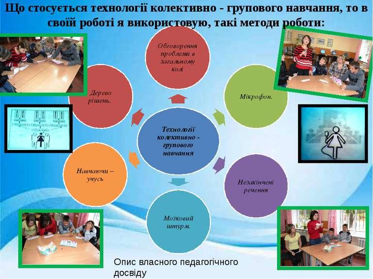 Опис власного педагогічного досвіду вчителя Мікосіянчика Г.Г. Що стосується т...