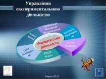 Управління експериментальною діяльністю Плану- вання Організація Мотивація За...
