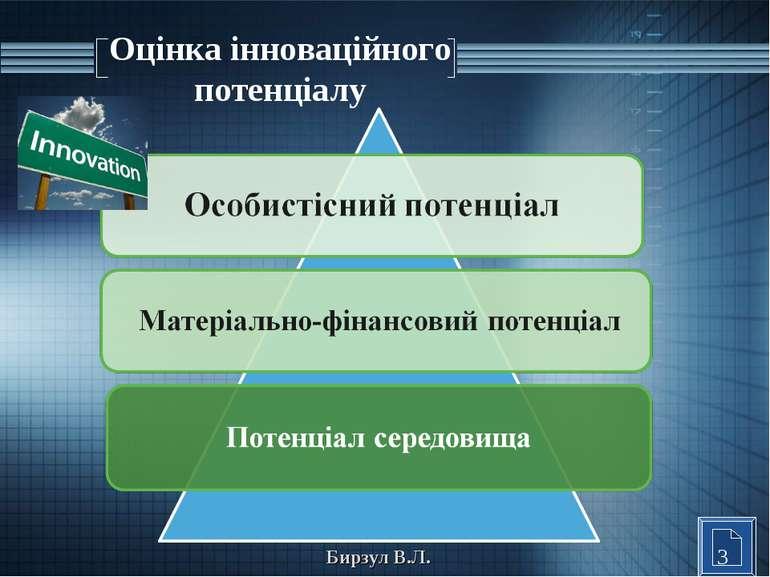 Оцінка інноваційного потенціалу 3 Бирзул В.Л.