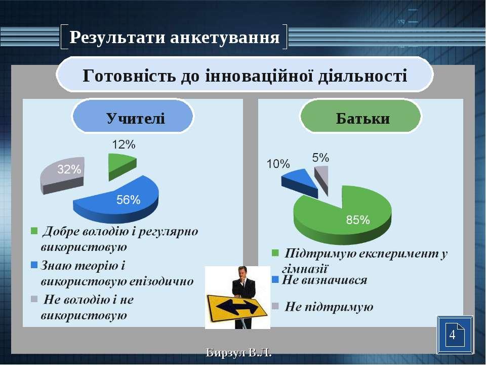 Результати анкетування Учителі Батьки Готовність до інноваційної діяльності Б...