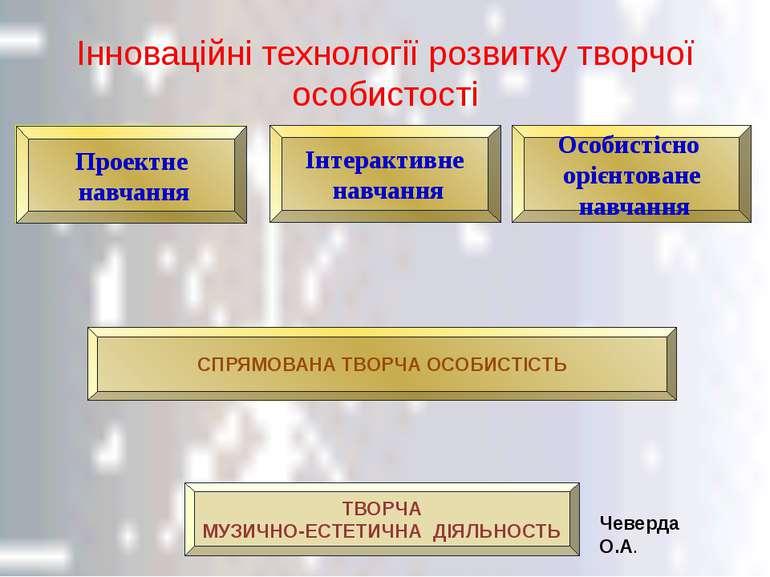 Інноваційні технології розвитку творчої особистості ІСТИНА ДОБРО Особистісно ...