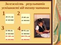 Залежність результатів успішності від темпу читання 1 3 4 2 20–35 слів за хви...