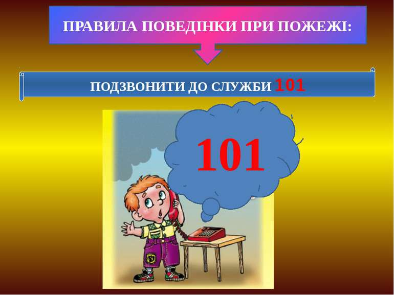ПОДЗВОНИТИ ДО СЛУЖБИ 101 ПРАВИЛА ПОВЕДІНКИ ПРИ ПОЖЕЖІ: 101