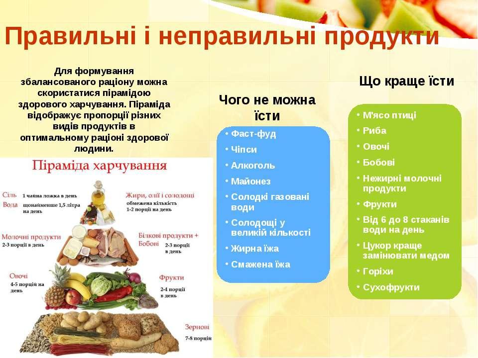 Правильні і неправильні продукти М'ясо птиці Риба Овочі Бобові Нежирні молочн...
