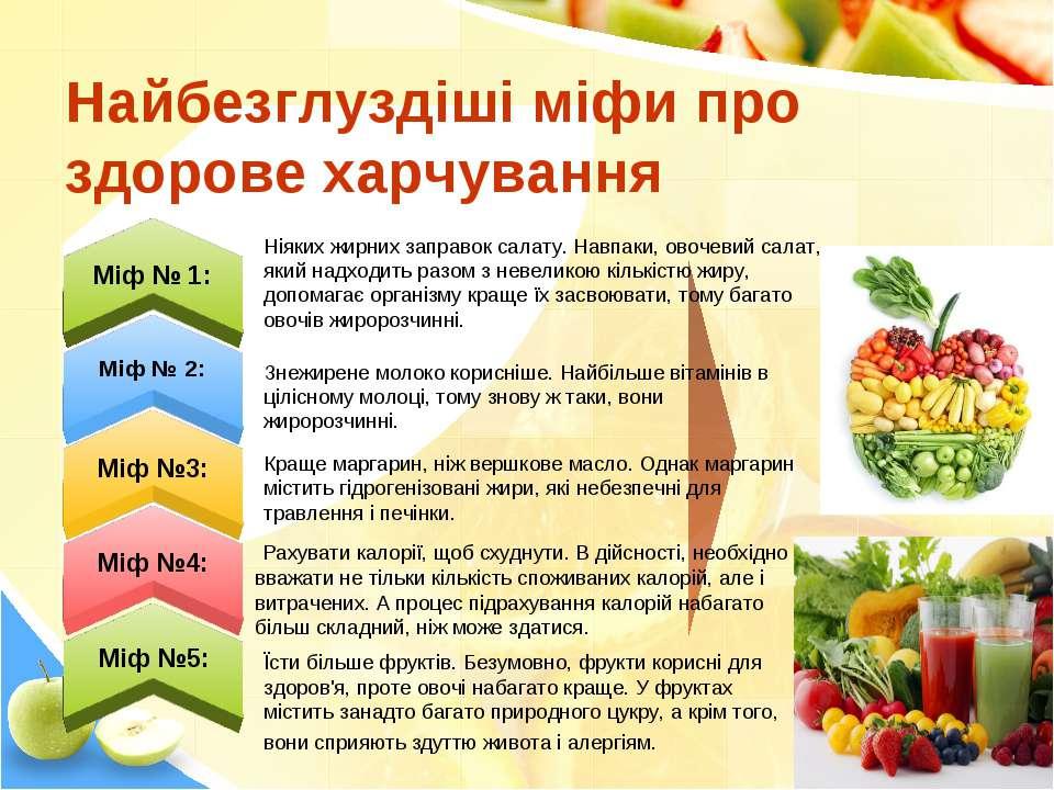 Найбезглуздіші міфи про здорове харчування Міф № 1: Міф № 2: Міф №3: Міф №4: ...