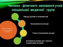 Чинники фізичного виховання учнів спеціальної медичної групи Народні рухливі ...
