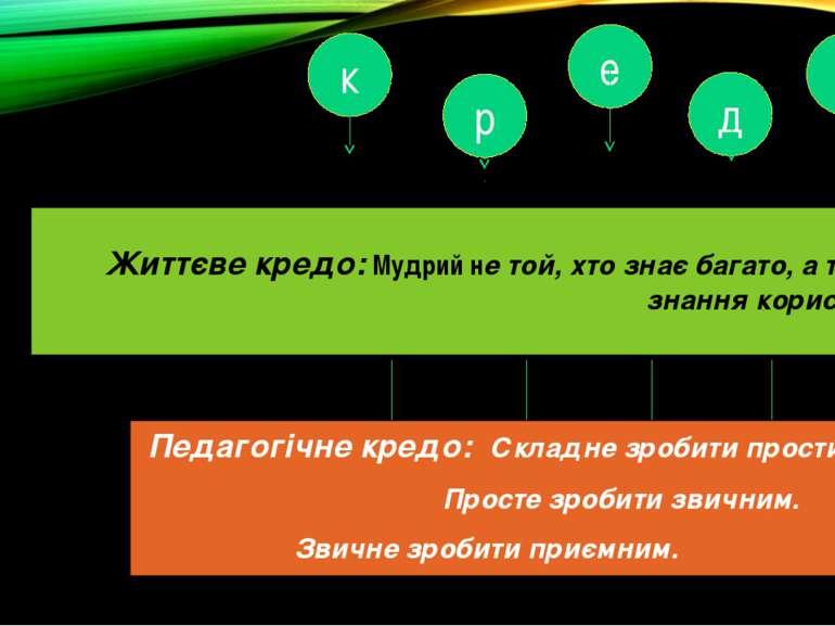 Життєве кредо: Мудрий не той, хто знає багато, а той, чиї знання корисні. Пед...