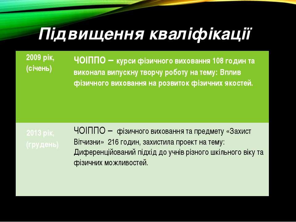 Підвищення кваліфікації 2009 рік, (січень) ЧОІППО–курси фізичного виховання 1...