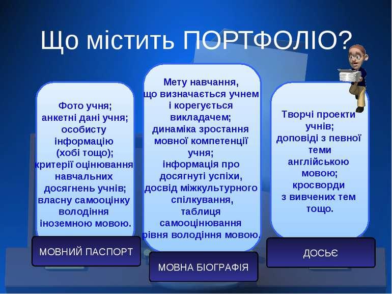 Що містить ПОРТФОЛІО? Фото учня; анкетні дані учня; особисту інформацію (хобі...
