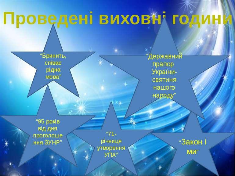 """Проведені виховні години """"Закон і ми"""" """"Державний прапор України-святиня нашог..."""