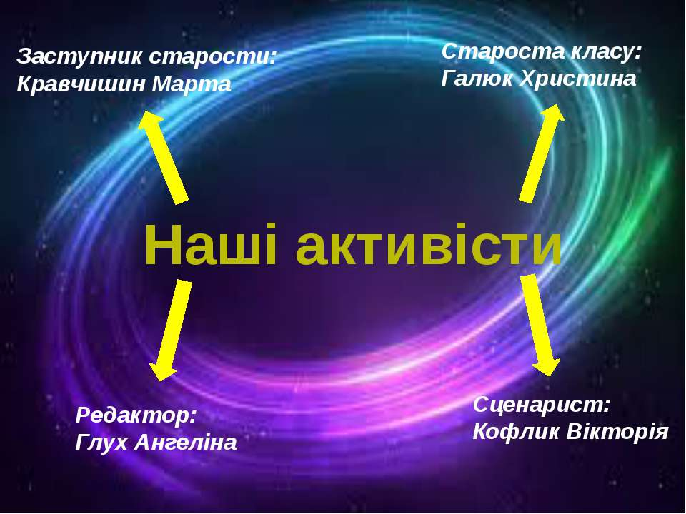 Наші активісти Староста класу: Галюк Христина Заступник старости: Кравчишин М...