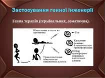 Генна терапія (гермінальних, соматична).