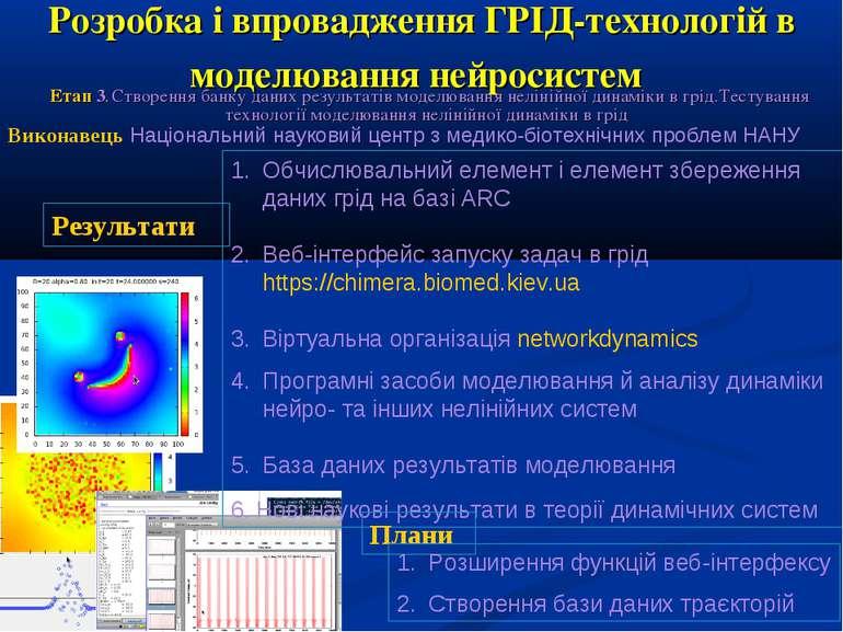 Розробка і впровадження ГРІД-технологій в моделювання нейросистем Етап 3. Ств...