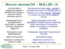 Поступ: система ОЗ - ВІД і ДО (2) УШПС, 3-я сесія, 2006